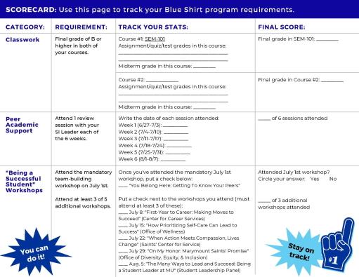 Blue Shirt Program Scorecard Page 2